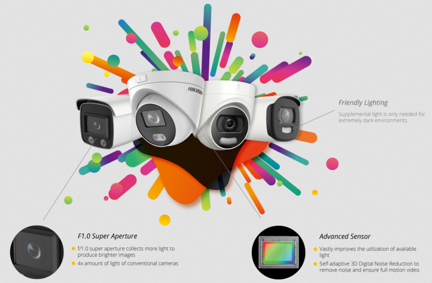 Hikvision ColorVu Features